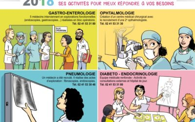 Visite à l'hôpital de Saumur