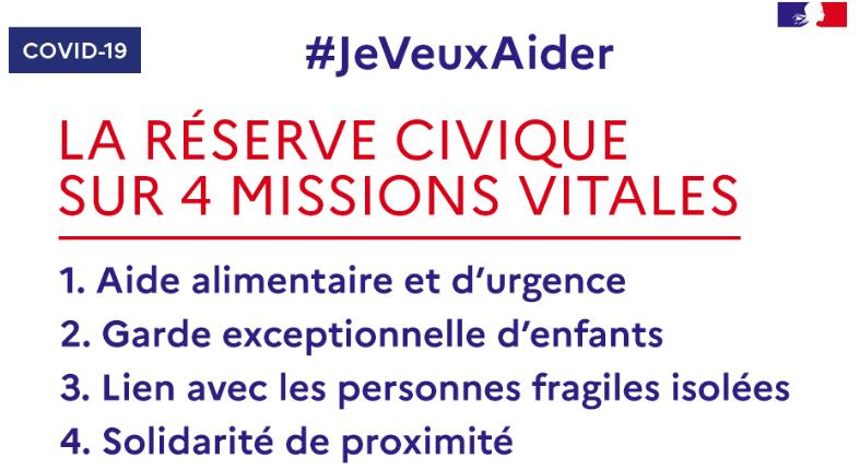 Je Veux Aider – Réserve civique COVID-19