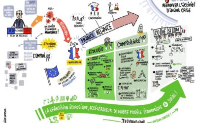 "Le plan ""France Relance"""